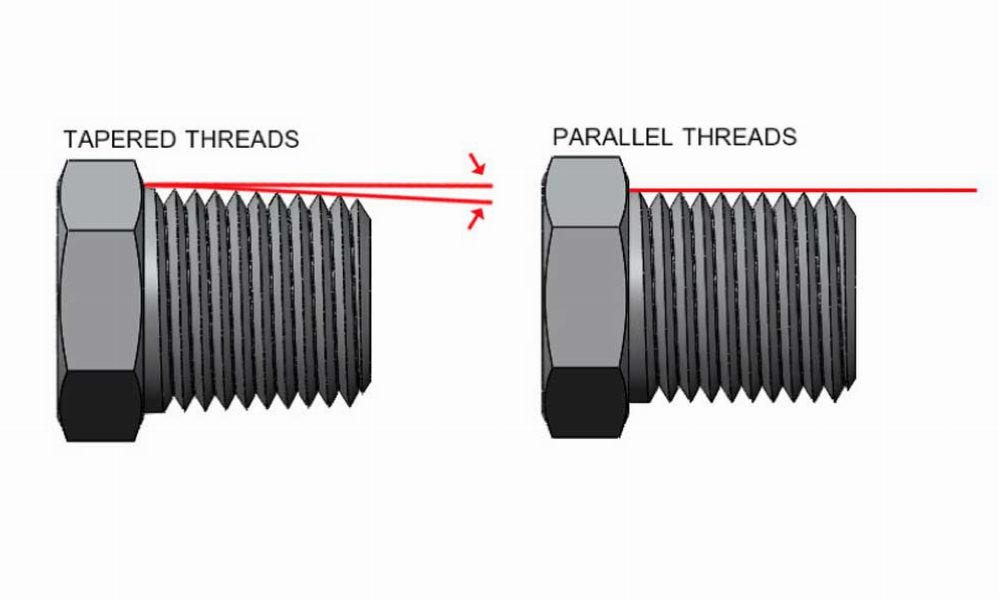tapered vs parallel