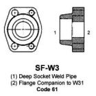 Flange Adapters W308