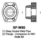 Flange Adapters W80